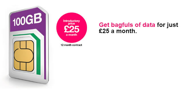 100GB SIM Only offer for just £25 on Three
