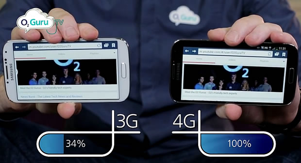 A look at O2's 3G and 4G speeds