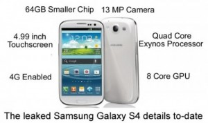 Samsung Galaxy S4 Overview