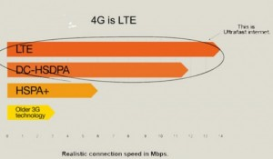 Three's 4G network launch may be the most challenging of all.
